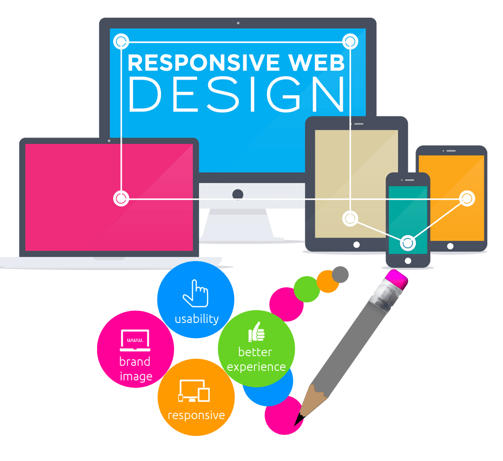 Website Design in muzaffarpur
